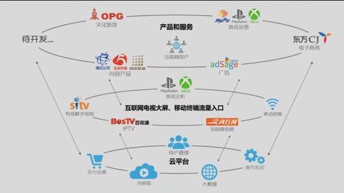 ppt 有线网络素材